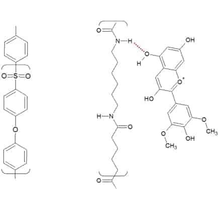 chemical structures of polyethersulfone and nylon