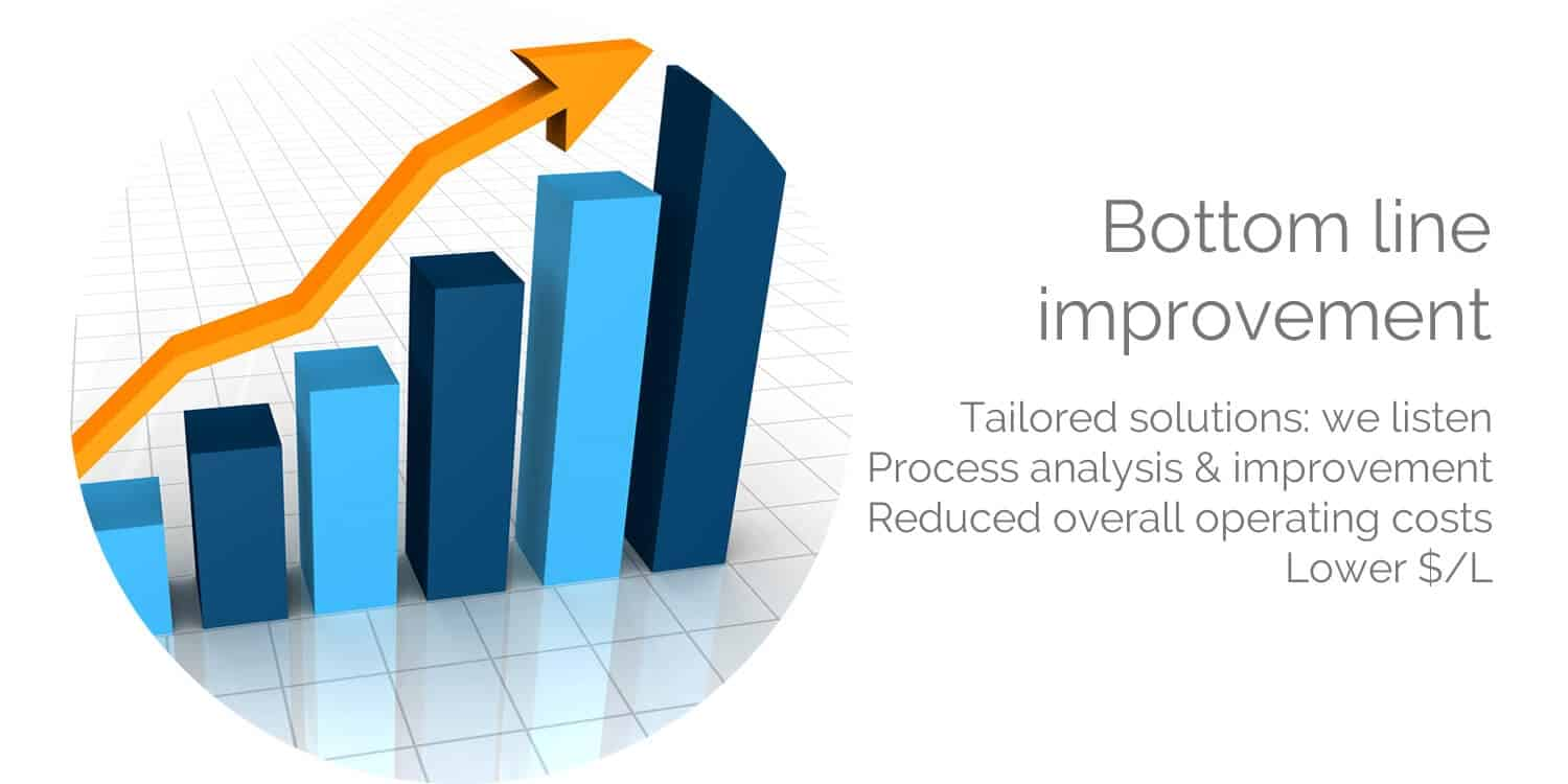 bottom-line-improvement-reducing-costs