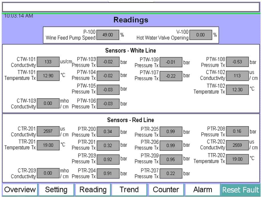 Figure 2 sensors