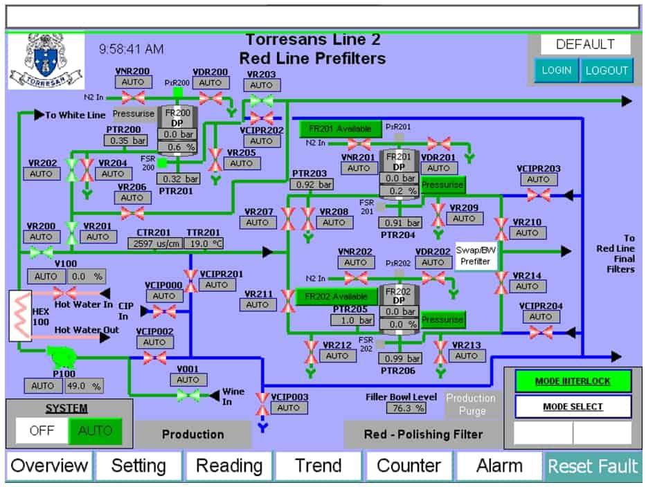 Figure 5a screen
