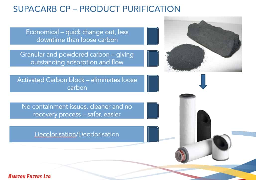 amazon supacarb cp product purification carbon filter